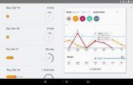اپلیکیشن های حفظ تناسب اندام موبایل های هوشمند